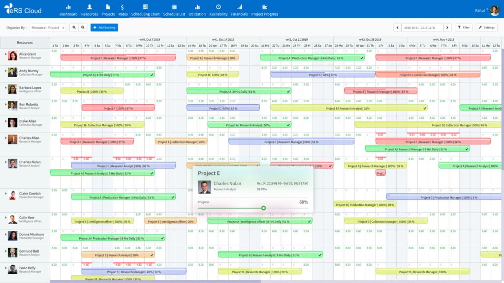 eRS Scheduling Chart Screenshot