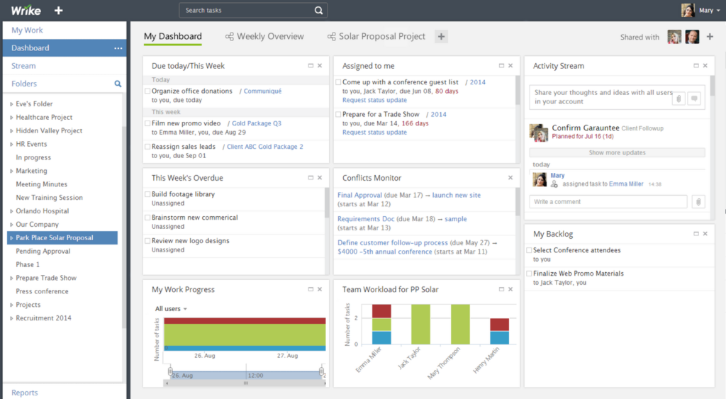 Wrike Dashboard Project Management Software For Architects Screenshot