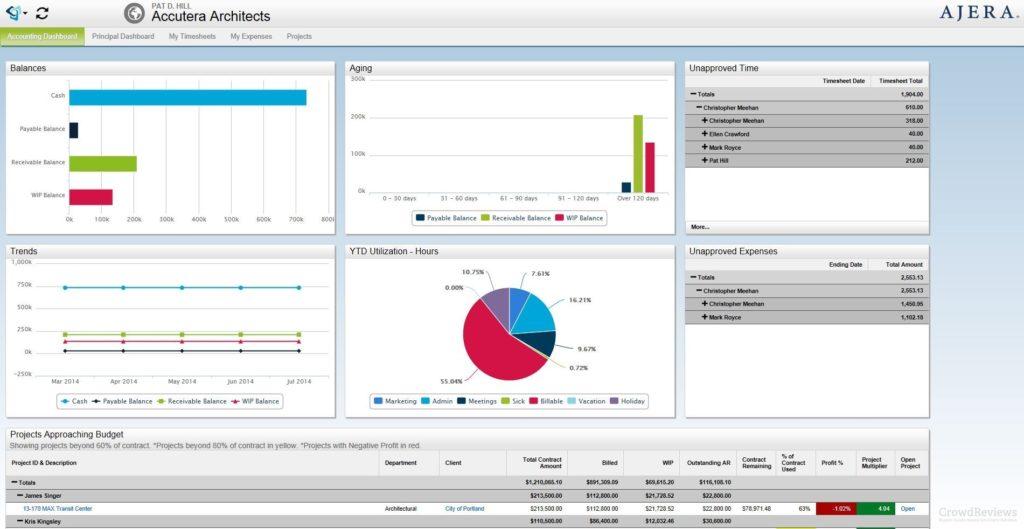 Deltek Ajera Project Management Software For Architects Screenshot